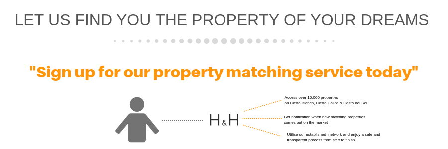 Sign up for our property matching service
